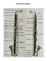 Selmer USA Bass Clarinet - REPLACEMENT KEYS / PARTS ***Repair!***
