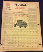 Vintage Advertising 1949 -1950 Sohio Lubri-charts Federal Trucks Double Sided