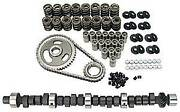 Comp Cams K20-600-4 Thumpr Hydraulic Flat Tappet Camshaft Complete Kit Lift .486