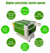 Reci 100w Co2 Laser Cutter Engraver 500x700 Mm Chiiler Acrylic Wood Nonmetal