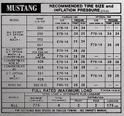 Macs Auto Parts Early 1970 Mustang Tire Pressure Decal 44-47566-1