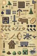 Minecraft - Pictographic Poster