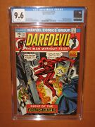 Daredevil 115 Cgc 9.6 White Pages A Top 30 Cgc 1st Hulk 181 Ad 12pix Insured