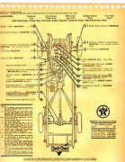1937 1938 Graham Supercharger Special Crusader 37 38 Lubrication Lube Charts T