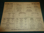 1964 Chevrolet Corvair Monza Spyder 164 Turbo Engine Sun Tune-up Chart / Useful