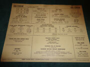 1965 Chevrolet Corvair 164 6 Cyl Engine Sun Tune-up Chart / Turbo Air