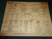1964 Chevrolet Corvair 164 6 Cyl Engine Sun Tune-up Chart / Turbo Models