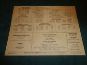 1966 Chevrolet Corvair 164 6 Cyl Engine Sun Tune-up Chart / Turbo Air 2-1bbl