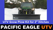 Snowbear 72 Inch Utv Plow For Side By Sides And Small Trucks