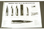 Large Poster, Reprint Ammunition Chart For 37mm Guns, M3, M5, And M6