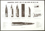 Large Poster, Reprint Ammunition Chart For 37mm Guns M3, M5, And M6