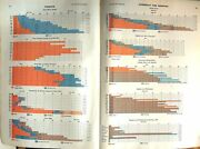 Old Antique Print Chart Finance Currency Banking Government Canada 1915 20th