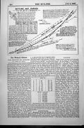 Old Setting Out Curves Use Theodolite Tangential Angles Chain Chords1887 19th
