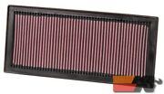 Kandn Replacement Air Filter For Subaru Imprez, Legacy, Outback 33-2154
