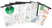 Sailing Quick Reference Guide Cheatsheet 7 Pages W/ Sail Trim Navigation Docking