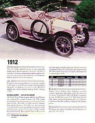 1912 Cadillac Article - Must See