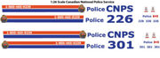 126 Decals Cnps Canadian National Railway Police Welly Ford Crown Victoria