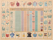 Unknown Artist Womanand039s Day Guide To Herbs Poster