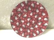Set Of 4 Glass Snowman / Snowflake Plates, 8 Rounds, Free Shipping