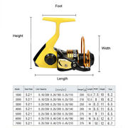 Metal Spinning Fishing Reel Saltwater Freshwater Left Right Handed 5.21