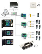 Diy H10301 Card 9 Doors Security Control Systems And Ansi Strike Lock+ Power Box