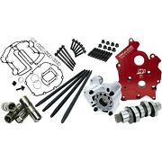 Feuling Oil Pump Corp. - 7251 - M8 Hp+ Camchest Kit Harley-davidson Electra Glid