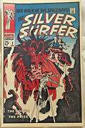 Silver Surfer3 Laminated Classic Foom Poster Excellent Condition
