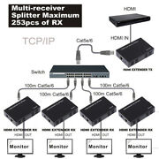 1080p Hdcp Hdmi Extender Tcp Ip Splitter Ir Repeater 100m Over One Cat5e/6 Cable