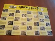 Bsa Service Chart Vintage Motorcycle Poster A7 A10 Engine Top End Mc15 P35