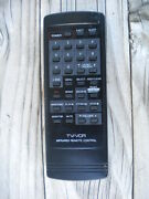 Lxi Series Gur64ec1086 Tv Vcr Infrared Remote Control Tested