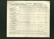 Canadian Pacific Despatch Lot - Five Documents 1899-1908 - Ocean Steamers Boston