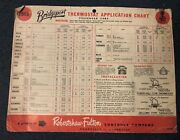 1959 Bridgeport Thermostat Chart Car Truck Tractor Willys Ford Packard Pontiac