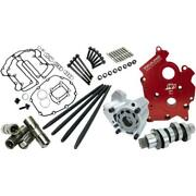 Feuling 7251 Hp+ Complete 465 Gear Drive Cam Kit