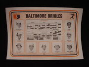 Beautiful Baltimore Orioles 1976 Schedule Placemat Extremely Rare
