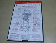 Willys Mb Ford Gpw Jeep Lubrication Guide Lube Chart Reprint Laminated Cardstock