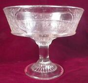 Canadian Open Compote Early American Pattern Glass House Mill Bridge Leaves 1870