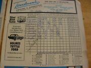 Sandy Koufax Signed No Hitter Program Los Angeles Dodgers 1960and039s Newspapers Lot