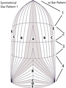 Standard Size 1-9 Smaller Symmetrical Spinnaker, Priced By Square Meter