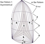 Standard Size 1 - 5 Smaller Asymmetrical Spinnaker Priced By Square Meter