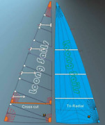 Mainsail Luff 37.24and039 Leech 38.91and039 Foot 13.78and039 7 Oz. Dufour 310 Gl