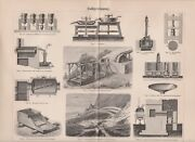 1890 Gold Minegold Mining Equipment Mining Techniques Antique Lithograph Print