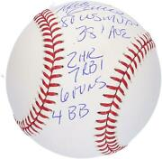 Mike Schmidt Phillies Signed 1980 Ws Logo Baseball And Multiple Inscs - Le 20