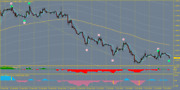 Elliot Wave Swing Trading Strategy - Forex Trading System For Mt4