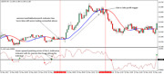 Forex Traktor Trading Strategy - Forex Trading System For Mt4