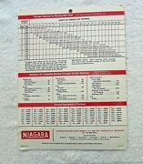 Collectible Niagara Machine And Tool Works Wall Chart - Form 231 - 1986