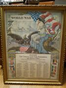 World War I Roster Poster First Company 117th Train Headquarters Military Police