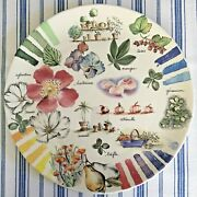 New S/17 Gien Couleurs Du Temps, Cake Plate, Desert Plates, Teapot, Cup And Saucer