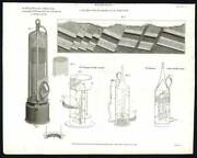 Antique Print-natural History-lamp-mining-safety-steam-wire Gauze-rees-1820
