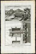 49 Antique Prints-forges-forging-metal-iron-smith-diderot-prevost-1751