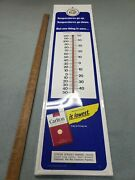 Vintage Carlton Cigarette Advertising Thermometer 28 Inches Works Not Marlboro